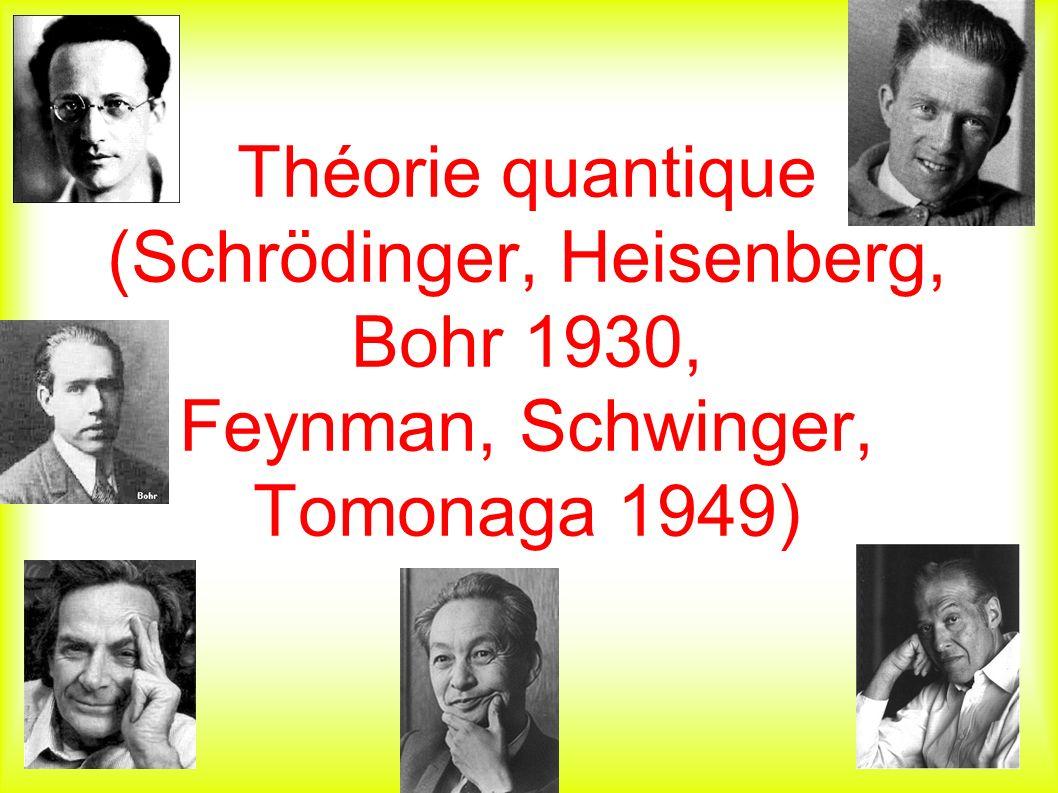 Théorie quantique (Schrödinger, Heisenberg, Bohr 1930, Feynman, Schwinger, Tomonaga 1949)
