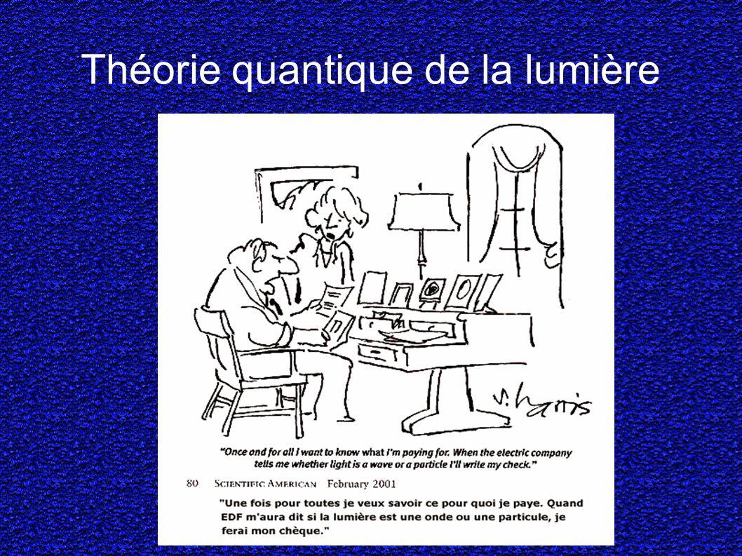 Théorie quantique de la lumière