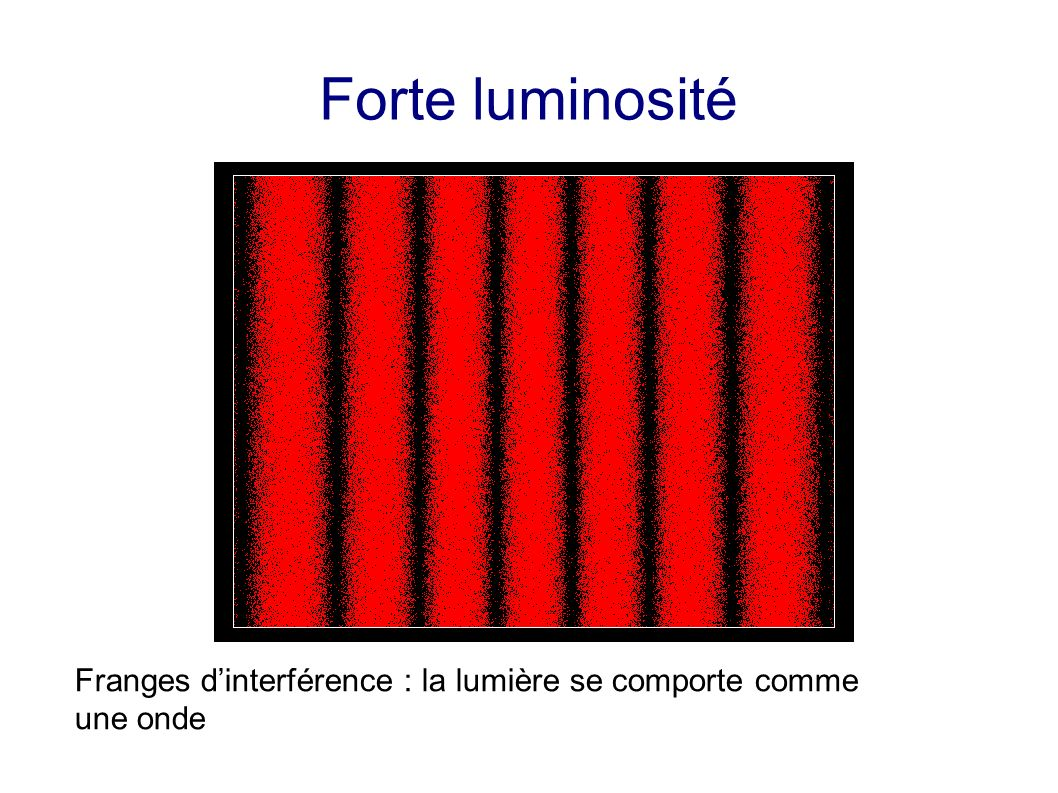 Forte luminosité Franges dinterférence : la lumière se comporte comme une onde