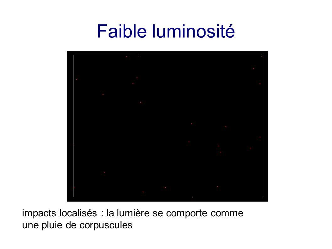 Faible luminosité impacts localisés : la lumière se comporte comme une pluie de corpuscules