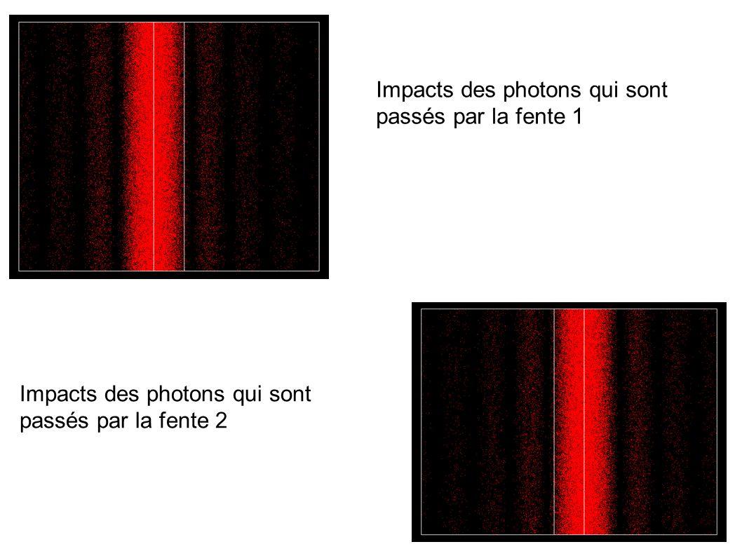 Impacts des photons qui sont passés par la fente 1 Impacts des photons qui sont passés par la fente 2