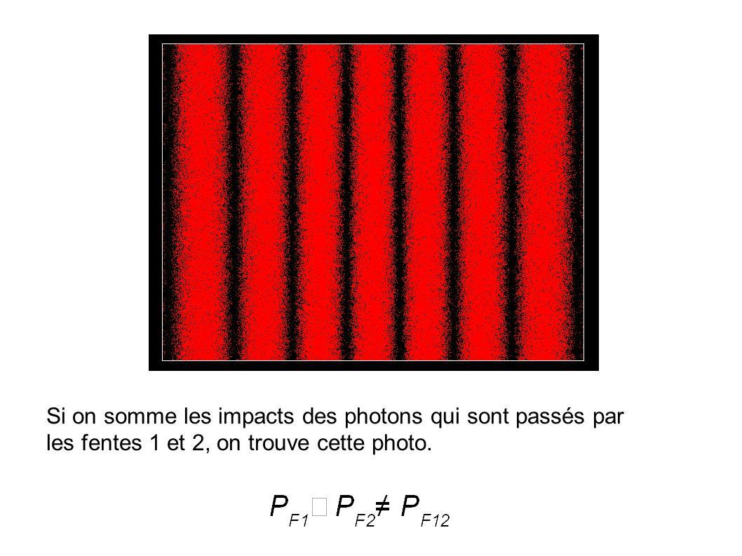 Si on somme les impacts des photons qui sont passés par les fentes 1 et 2, on trouve cette photo.