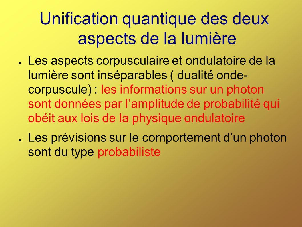Unification quantique des deux aspects de la lumière Les aspects corpusculaire et ondulatoire de la lumière sont inséparables ( dualité onde- corpuscule) : les informations sur un photon sont données par lamplitude de probabilité qui obéit aux lois de la physique ondulatoire Les prévisions sur le comportement dun photon sont du type probabiliste