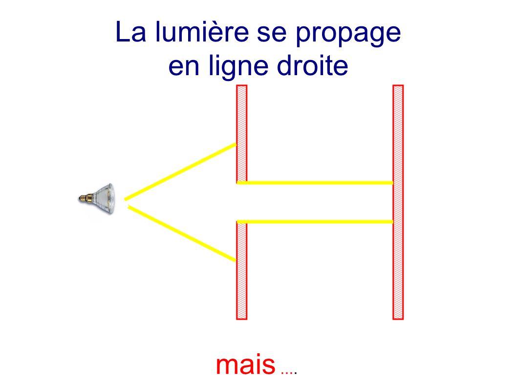 La lumière se propage en ligne droite mais....