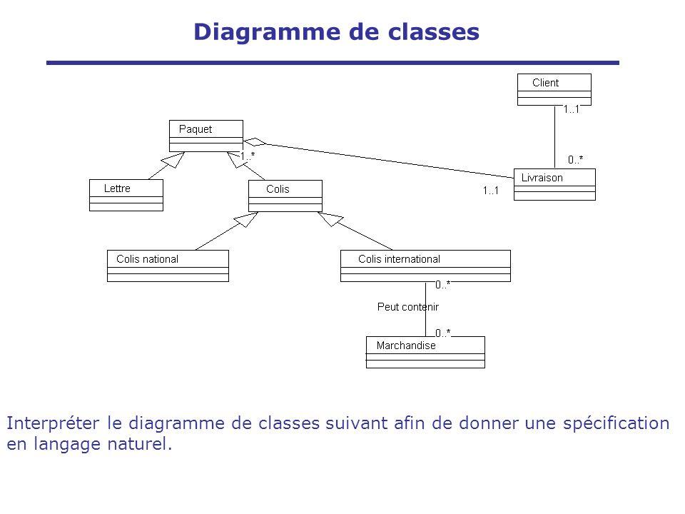 Interpréter le diagramme de classes suivant afin de donner une spécification en langage naturel.