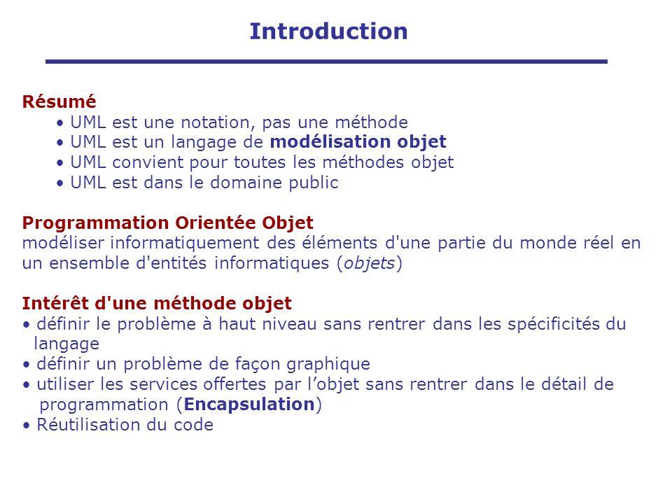 Résumé UML est une notation, pas une méthode UML est un langage de modélisation objet UML convient pour toutes les méthodes objet UML est dans le doma