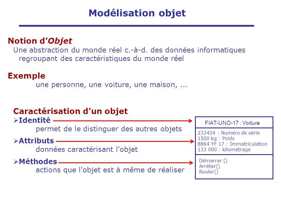Notion dObjet Une abstraction du monde réel c.-à-d. des données informatiques regroupant des caractéristiques du monde réel Exemple une personne, une