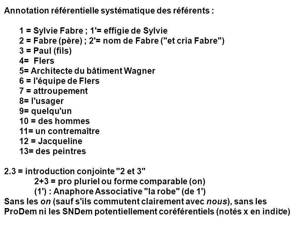 11 Annotation référentielle systématique des référents : 1 = Sylvie Fabre ; 1 = effigie de Sylvie 2 = Fabre (père) ; 2 = nom de Fabre ( et cria Fabre ) 3 = Paul (fils) 4= Flers 5= Architecte du bâtiment Wagner 6 = l équipe de Flers 7 = attroupement 8= l usager 9= quelqu un 10 = des hommes 11= un contremaître 12 = Jacqueline 13= des peintres 2.3 = introduction conjointe 2 et 3 2+3 = pro pluriel ou forme comparable (on) (1 ) : Anaphore Associative la robe (de 1 ) Sans les on (sauf s ils commutent clairement avec nous), sans les ProDem ni les SNDem potentiellement coréférentiels (notés x en indice)
