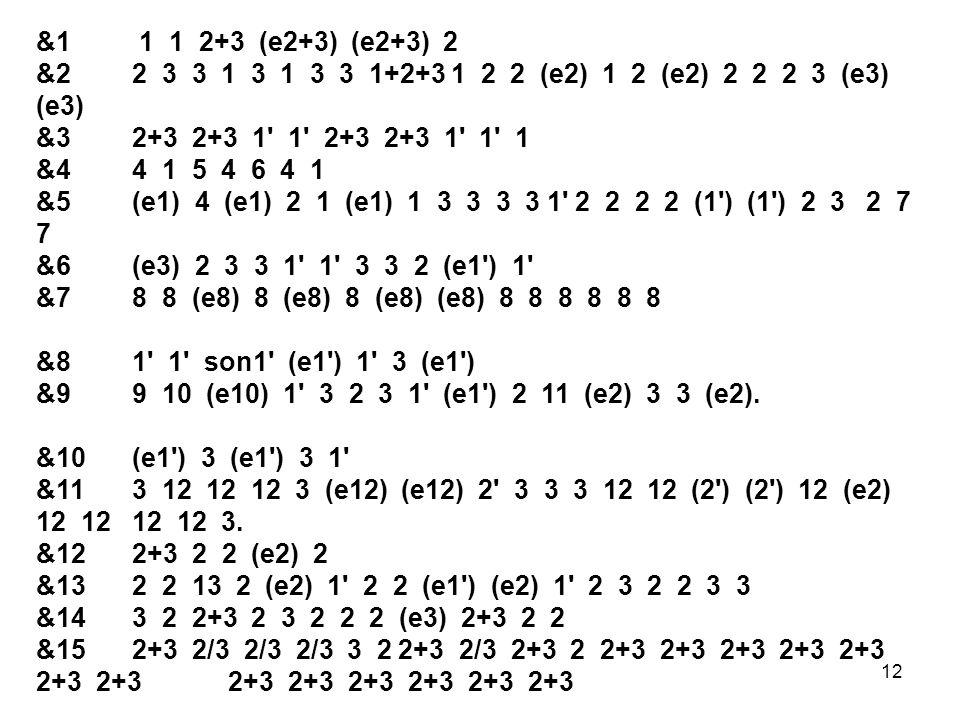 12 &1 1 1 2+3 (e2+3) (e2+3) 2 &22 3 3 1 3 1 3 3 1+2+3 1 2 2 (e2) 1 2 (e2) 2 2 2 3 (e3) (e3) &32+3 2+3 1' 1' 2+3 2+3 1' 1' 1 &44 1 5 4 6 4 1 &5(e1) 4 (