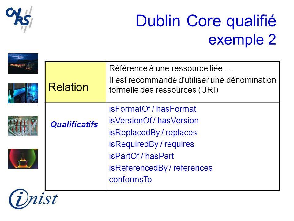 Dublin Core qualifié exemple 2 Relation Référence à une ressource liée... Il est recommandé d'utiliser une dénomination formelle des ressources (URI)