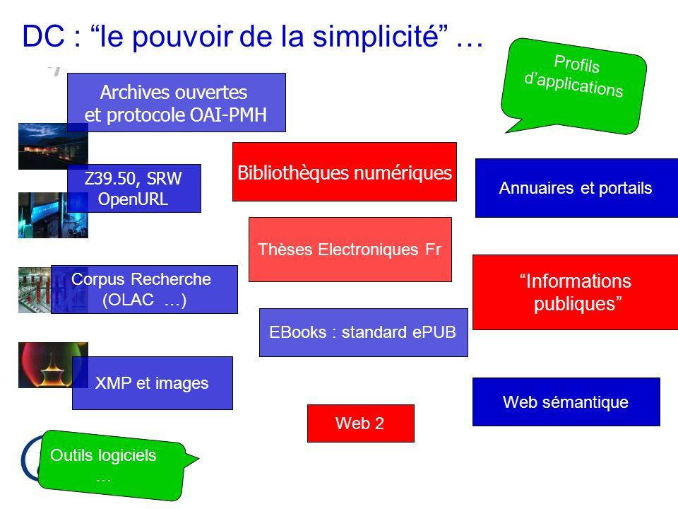 DC : le pouvoir de la simplicité … Archives ouvertes et protocole OAI-PMH Bibliothèques numériques EBooks : standard ePUB Corpus Recherche (OLAC …) Th