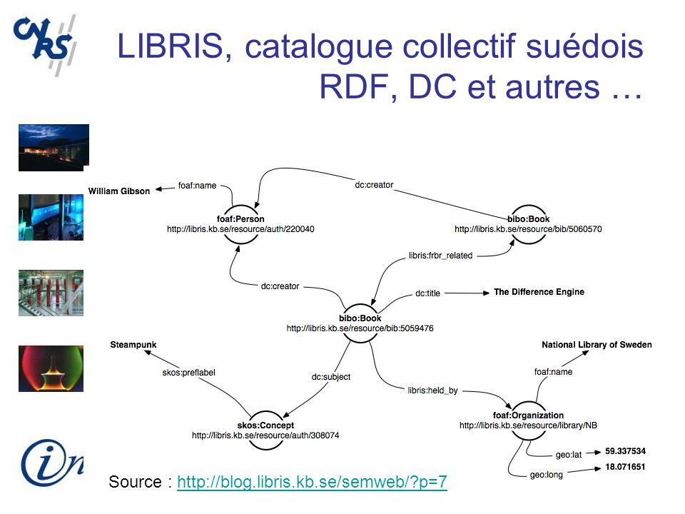LIBRIS, catalogue collectif suédois RDF, DC et autres … Source : http://blog.libris.kb.se/semweb/?p=7http://blog.libris.kb.se/semweb/?p=7