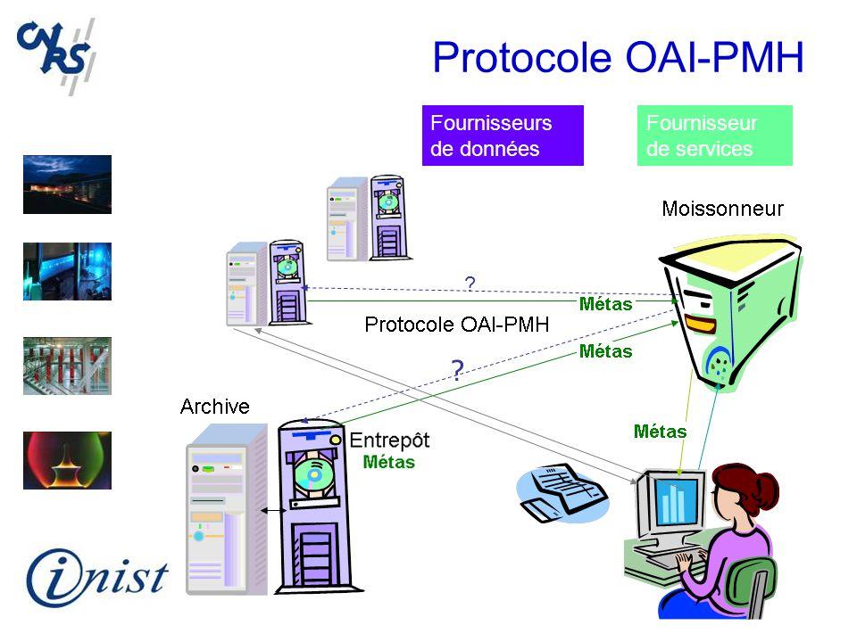 ? Protocole OAI-PMH Fournisseurs de données Fournisseur de services ?