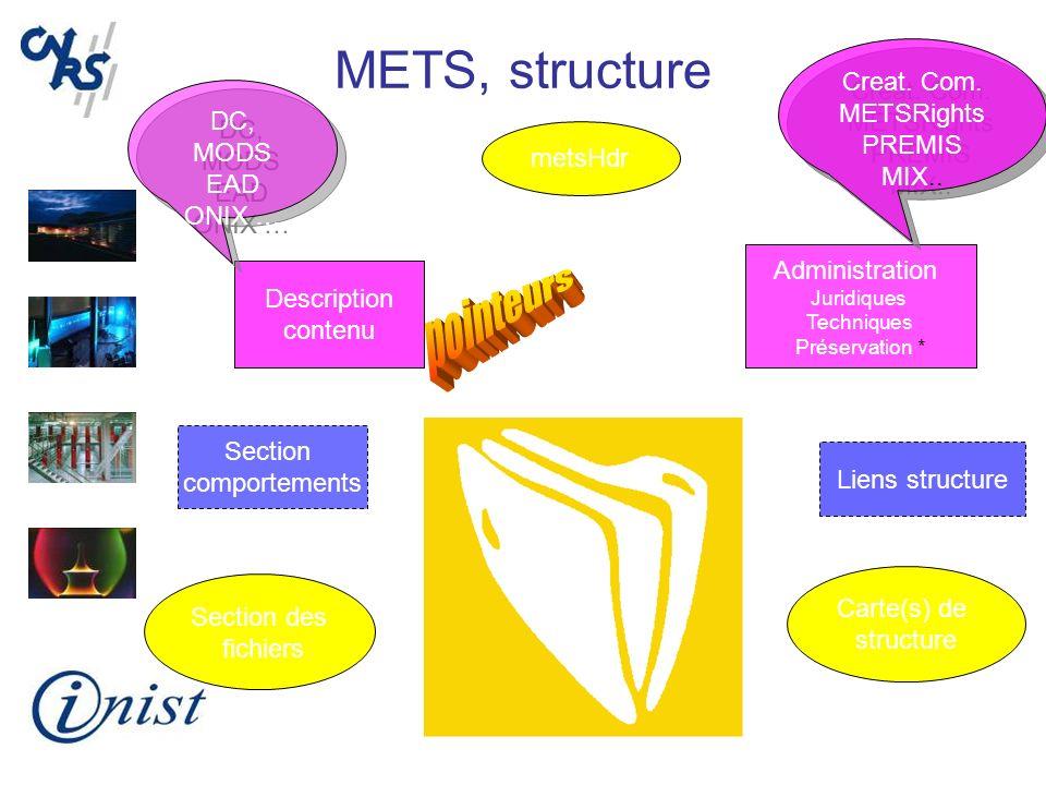 METS, structure Carte(s) de structure Section des fichiers Description contenu Administration Juridiques Techniques Préservation * metsHdr Liens struc
