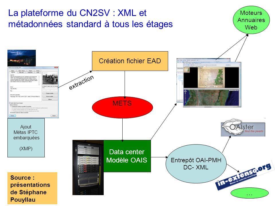 La plateforme du CN2SV : XML et métadonnées standard à tous les étages METS Data center Modèle OAIS Entrepôt OAI-PMH DC- XML Ajout Métas IPTC embarqué