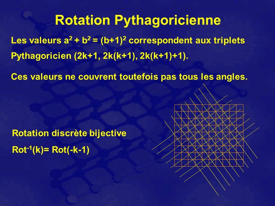 Rotation Pythagoricienne Les valeurs a 2 + b 2 = (b+1) 2 correspondent aux triplets Pythagoricien (2k+1, 2k(k+1), 2k(k+1)+1). Ces valeurs ne couvrent