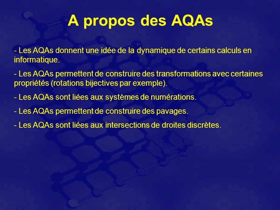 A propos des AQAs - Les AQAs donnent une idée de la dynamique de certains calculs en informatique. - Les AQAs permettent de construire des transformat