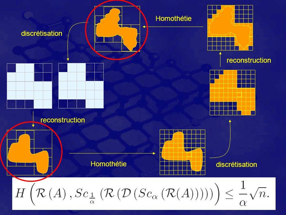 reconstruction Homothétie discrétisation reconstruction Homothétie discrétisation