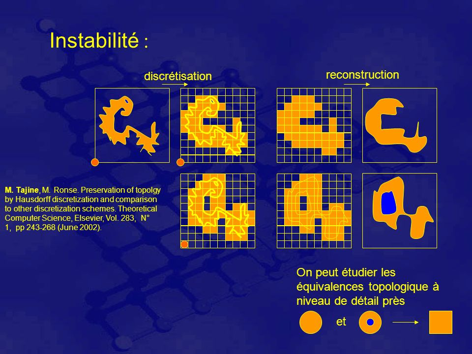 Instabilité : discrétisation reconstruction On peut étudier les équivalences topologique à niveau de détail près et M. Tajine, M. Ronse. Preservation