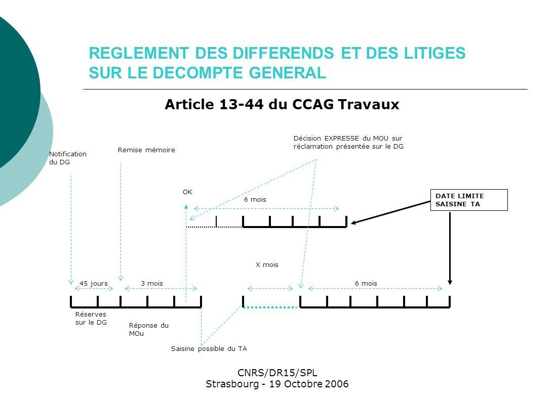 CNRS/DR15/SPL Strasbourg - 19 Octobre 2006 REGLEMENT DES DIFFERENDS ET DES LITIGES SUR LE DECOMPTE GENERAL Article 13-44 du CCAG Travaux 6 mois X mois