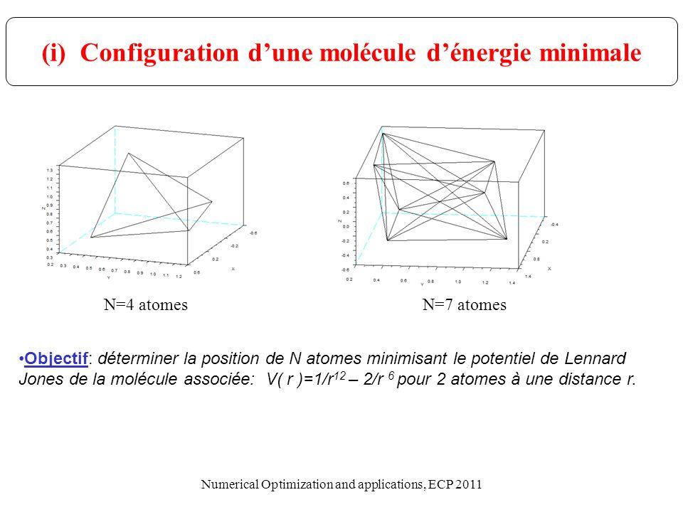 (ii) Optimisation de la production dune entreprise Objectif: déterminer la quantité optimale des articles à produire pour une entreprise pour maximiser ses gains.