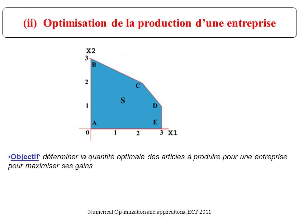 (ii) Optimisation de la production dune entreprise Objectif: déterminer la quantité optimale des articles à produire pour une entreprise pour maximise