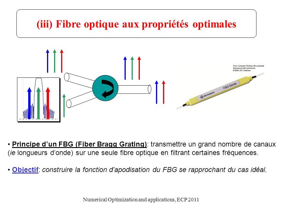 (iii) Fibre optique aux propriétés optimales Principe dun FBG (Fiber Bragg Grating): transmettre un grand nombre de canaux (ie longueurs donde) sur un