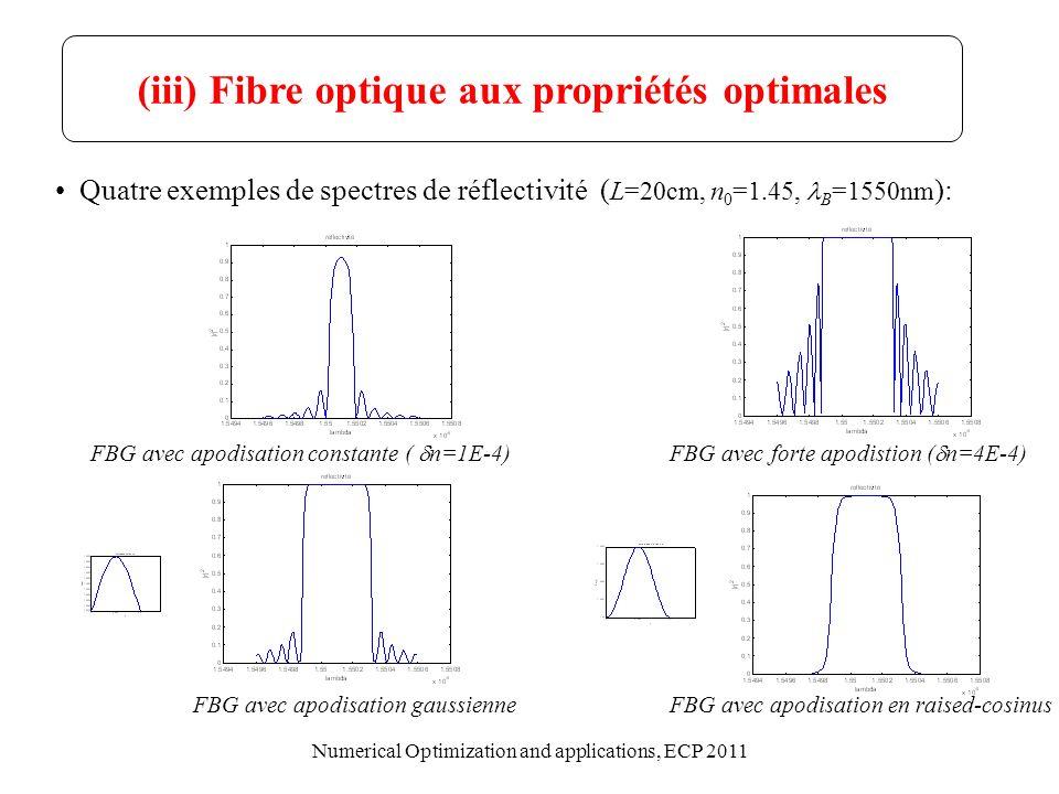 FBG avec apodisation gaussienne FBG avec apodisation en raised-cosinus FBG avec apodisation constante ( n=1E-4) FBG avec forte apodistion ( n=4E-4) Qu