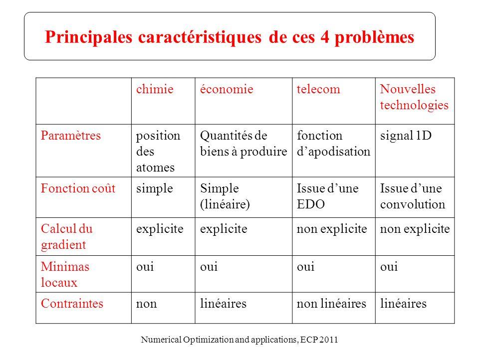 9 Principales caractéristiques de ces 4 problèmes chimieéconomietelecomNouvelles technologies Paramètresposition des atomes Quantités de biens à produ