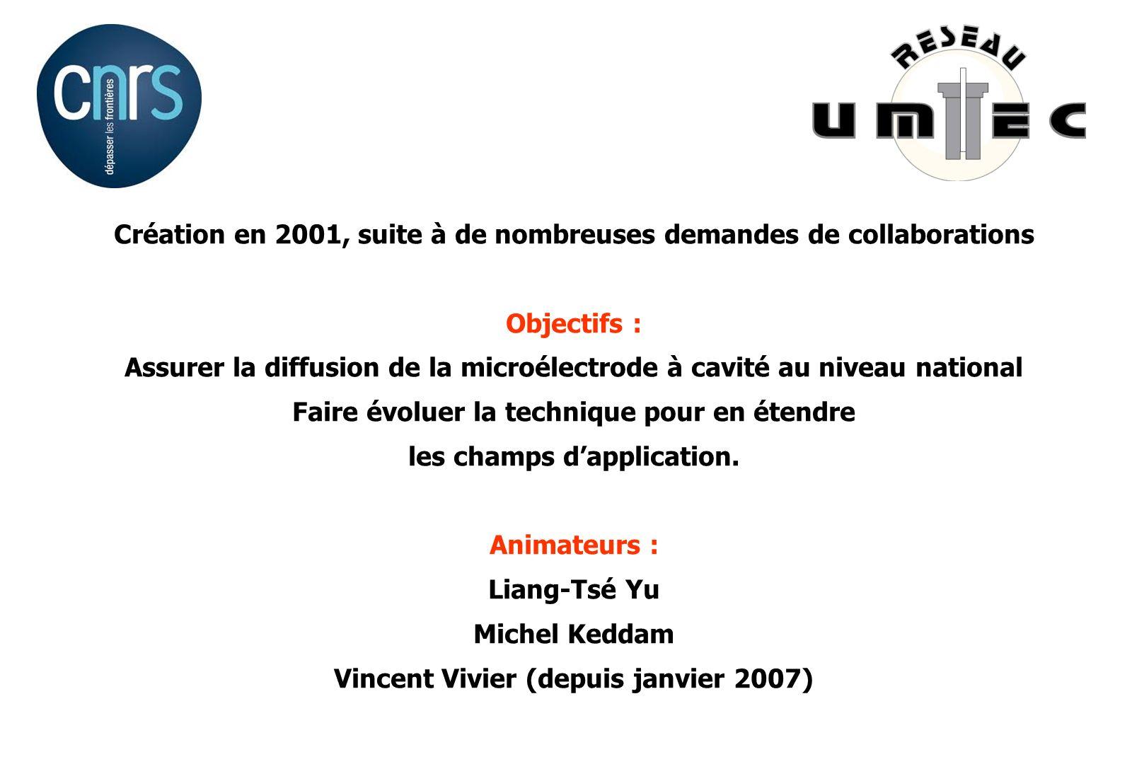 Création en 2001, suite à de nombreuses demandes de collaborations Objectifs : Assurer la diffusion de la microélectrode à cavité au niveau national F