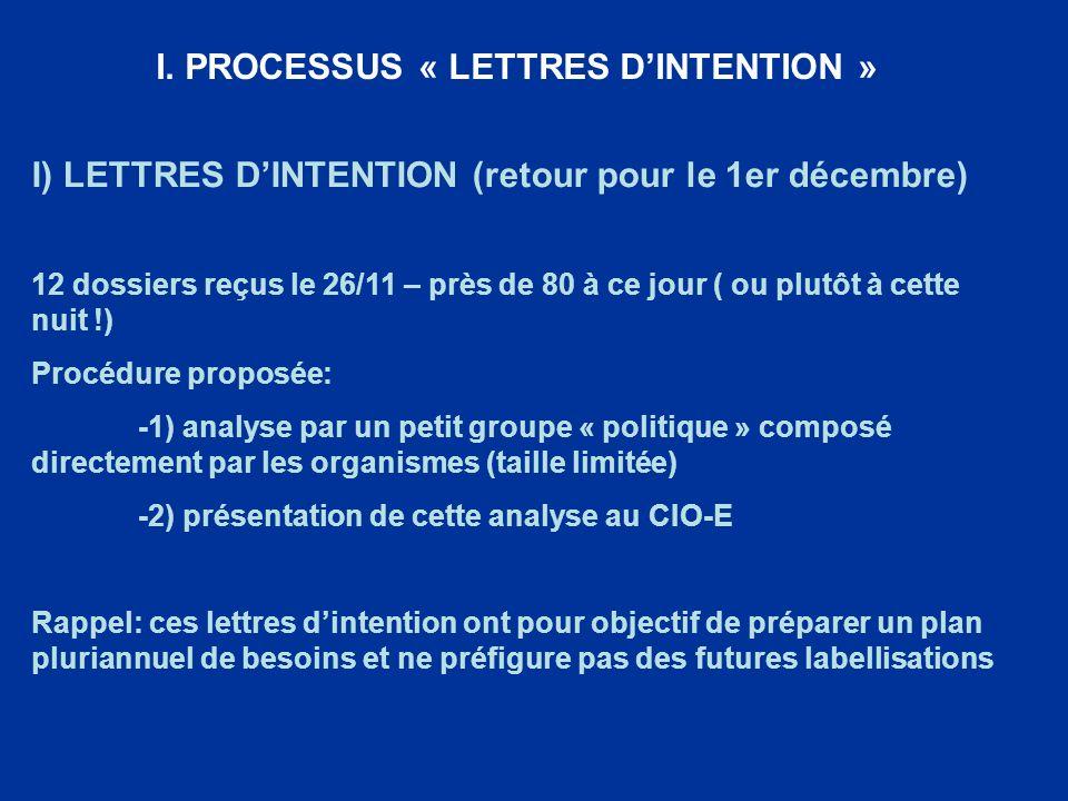 I. PROCESSUS « LETTRES DINTENTION » I) LETTRES DINTENTION (retour pour le 1er décembre) 12 dossiers reçus le 26/11 – près de 80 à ce jour ( ou plutôt