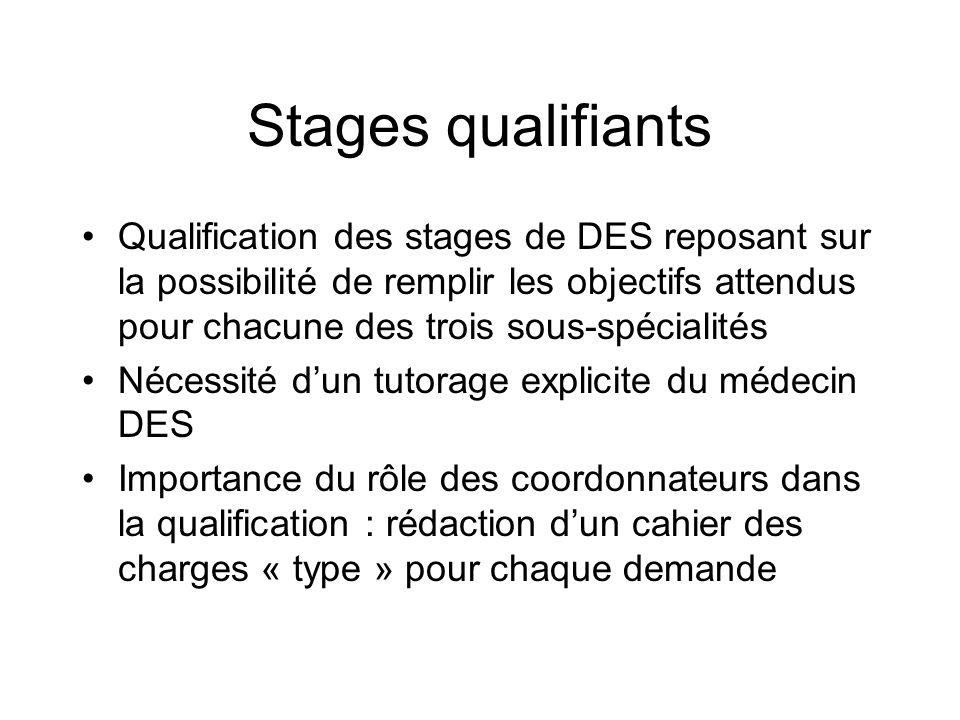 Stages qualifiants Qualification des stages de DES reposant sur la possibilité de remplir les objectifs attendus pour chacune des trois sous-spécialit