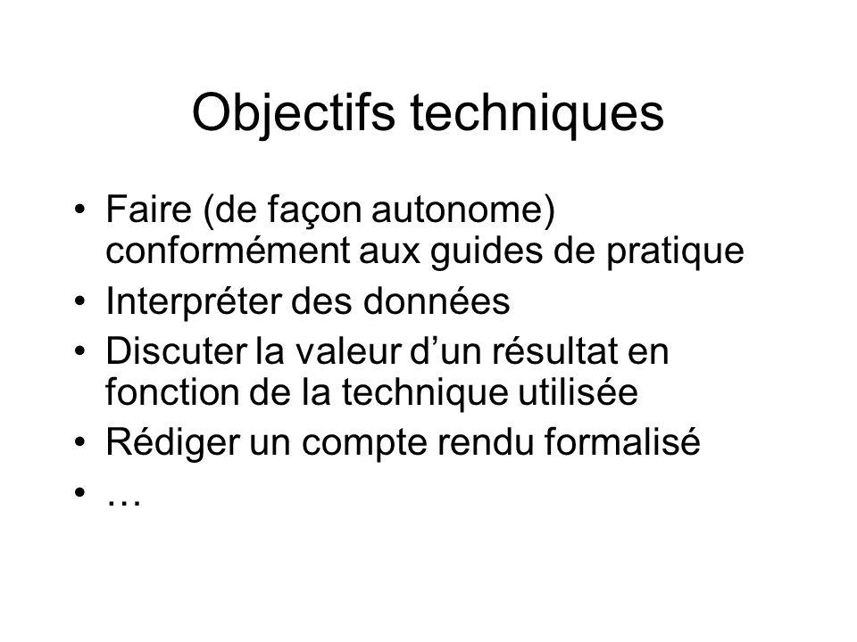 Objectifs techniques Faire (de façon autonome) conformément aux guides de pratique Interpréter des données Discuter la valeur dun résultat en fonction