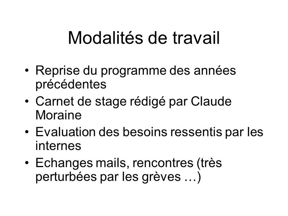 Modalités de travail Reprise du programme des années précédentes Carnet de stage rédigé par Claude Moraine Evaluation des besoins ressentis par les in