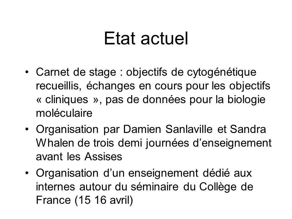 Etat actuel Carnet de stage : objectifs de cytogénétique recueillis, échanges en cours pour les objectifs « cliniques », pas de données pour la biolog