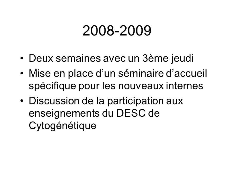 2008-2009 Deux semaines avec un 3ème jeudi Mise en place dun séminaire daccueil spécifique pour les nouveaux internes Discussion de la participation a