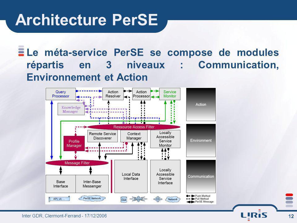 Inter GDR, Clermont-Ferrand - 17/12/2006 12 Architecture PerSE Le méta-service PerSE se compose de modules répartis en 3 niveaux : Communication, Envi
