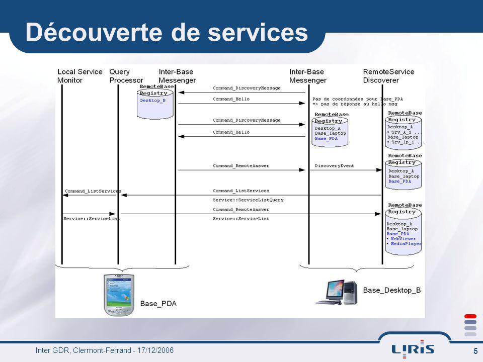 Inter GDR, Clermont-Ferrand - 17/12/2006 5 Découverte de services