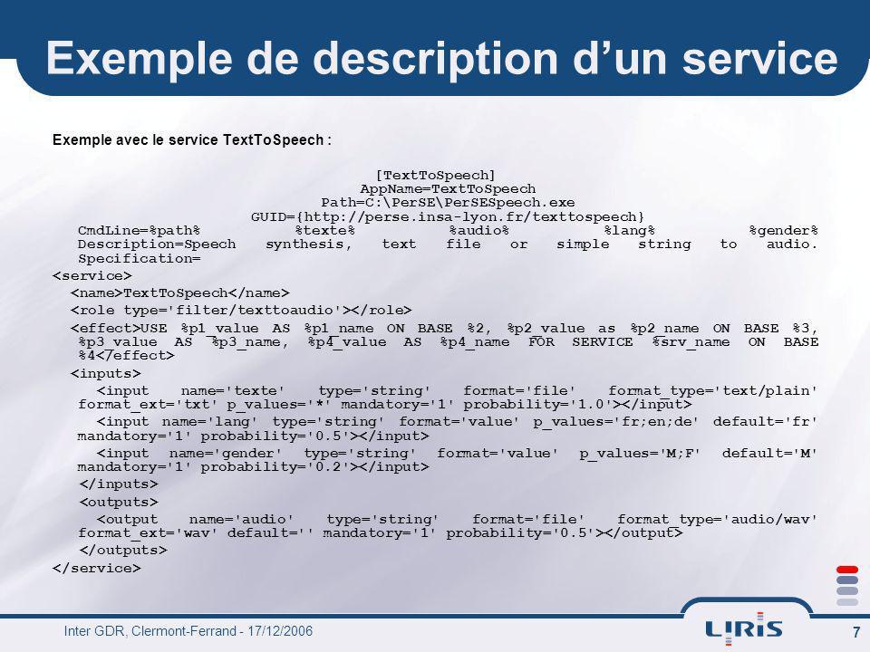 Inter GDR, Clermont-Ferrand - 17/12/2006 7 Exemple de description dun service Exemple avec le service TextToSpeech : [TextToSpeech] AppName=TextToSpee