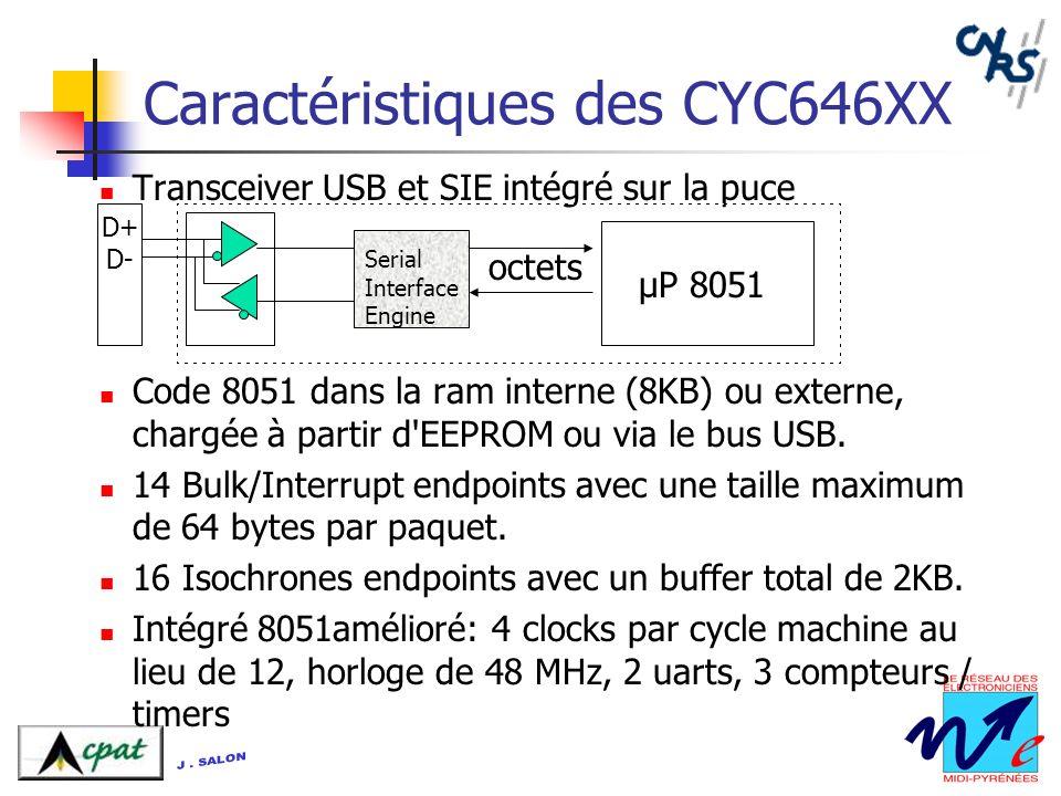 Caractéristiques des CYC646XX Transceiver USB et SIE intégré sur la puce Code 8051 dans la ram interne (8KB) ou externe, chargée à partir d'EEPROM ou