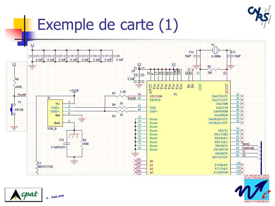 Exemple de carte (1)
