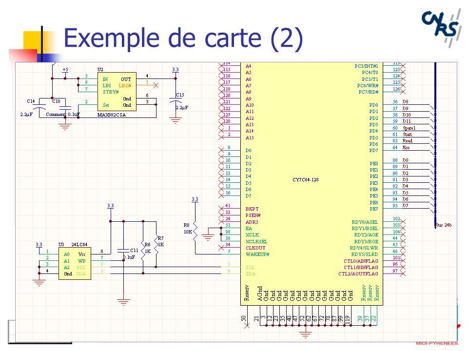 Exemple de carte (2)