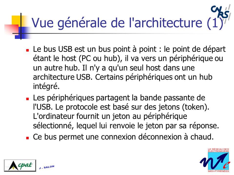Vue générale de l'architecture (1) Le bus USB est un bus point à point : le point de départ étant le host (PC ou hub), il va vers un périphérique ou u