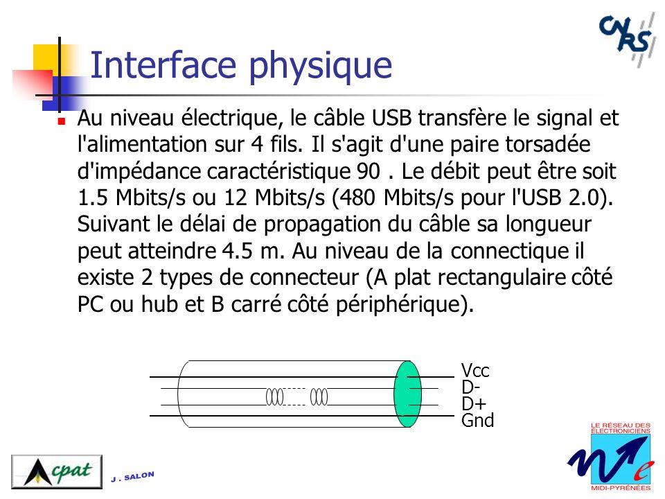 Interface physique Au niveau électrique, le câble USB transfère le signal et l'alimentation sur 4 fils. Il s'agit d'une paire torsadée d'impédance car
