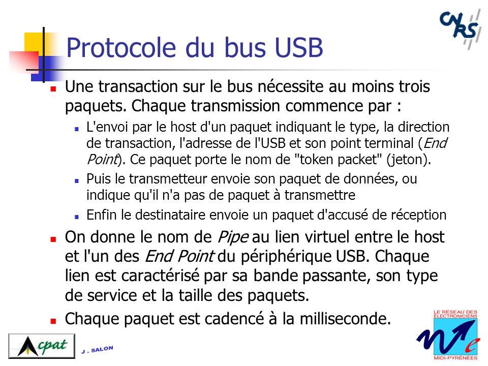 Protocole du bus USB Une transaction sur le bus nécessite au moins trois paquets. Chaque transmission commence par : L'envoi par le host d'un paquet i