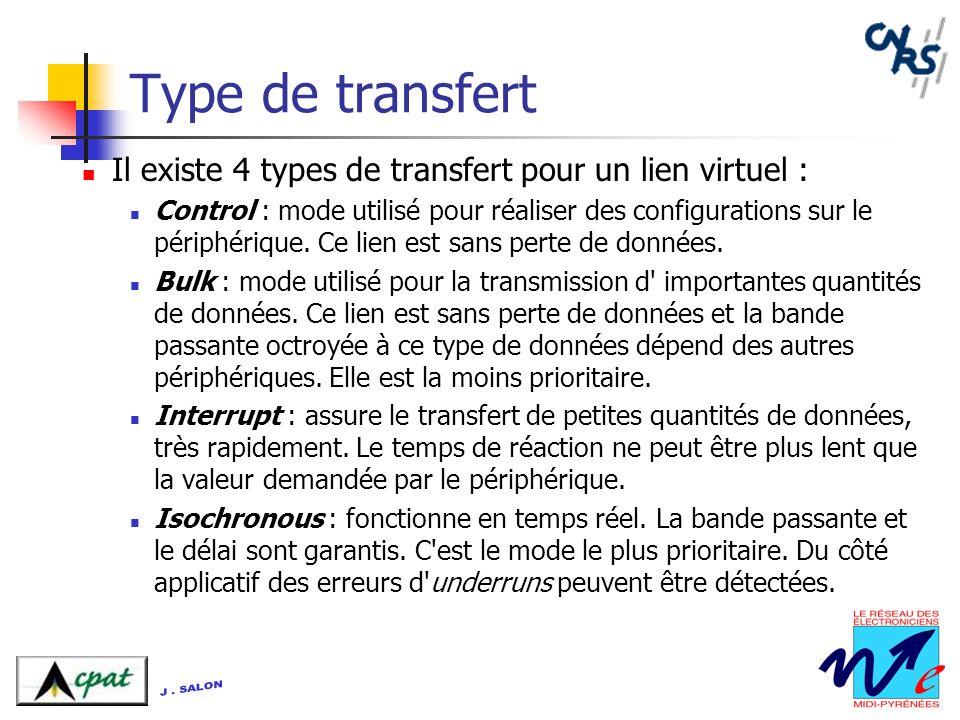 Type de transfert Il existe 4 types de transfert pour un lien virtuel : Control : mode utilisé pour réaliser des configurations sur le périphérique. C