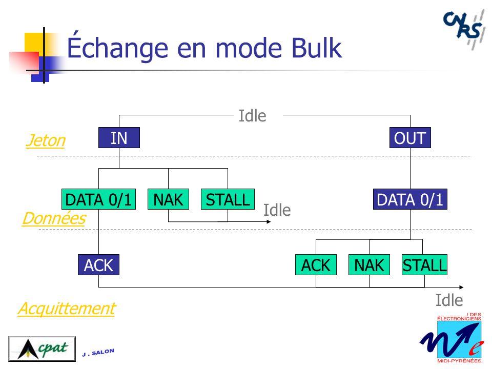 Échange en mode Bulk INOUT DATA 0/1 ACK DATA 0/1 STALLNAKACK STALLNAK Idle Jeton Données Acquittement