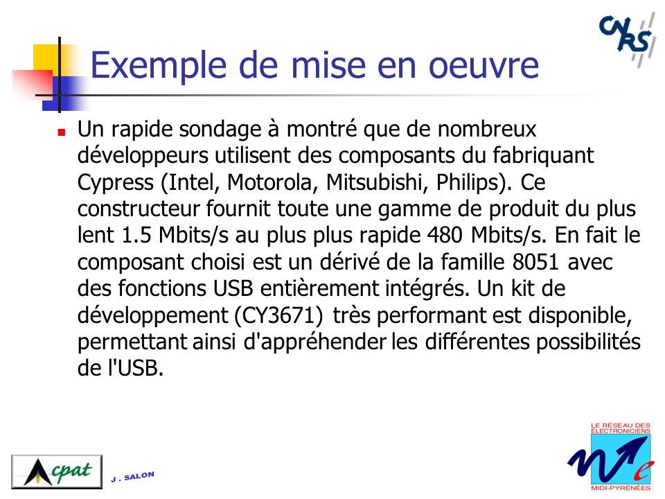 Exemple de mise en oeuvre Un rapide sondage à montré que de nombreux développeurs utilisent des composants du fabriquant Cypress (Intel, Motorola, Mit