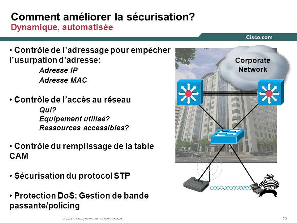 10 © 2005 Cisco Systems, Inc. All rights reserved. Corporate Network Comment améliorer la sécurisation? Dynamique, automatisée Wireless LAN Contrôle d