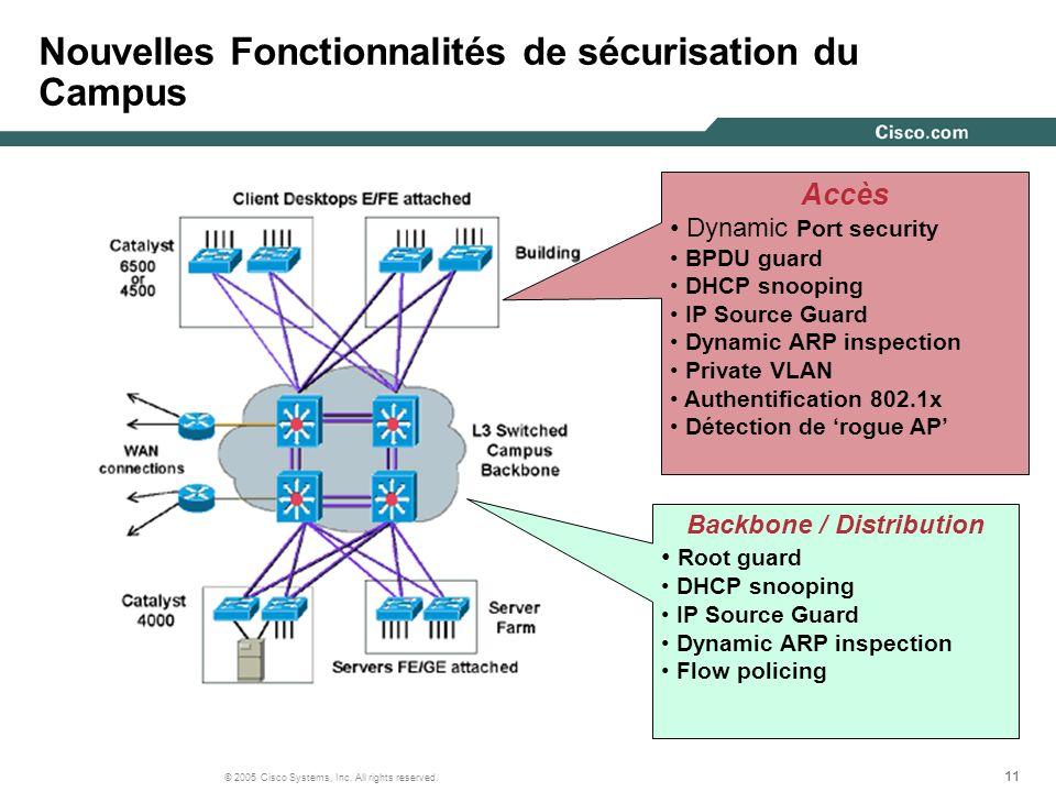 11 © 2005 Cisco Systems, Inc. All rights reserved. Nouvelles Fonctionnalités de sécurisation du Campus Accès Dynamic Port security BPDU guard DHCP sno